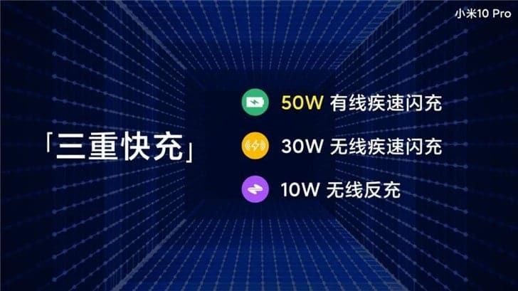 Xiaomi Mi dijital serisi pil incelemesi – Mi 1'den Mi 10'a: Xiaomi'nin ne kadar geliştiğini görün