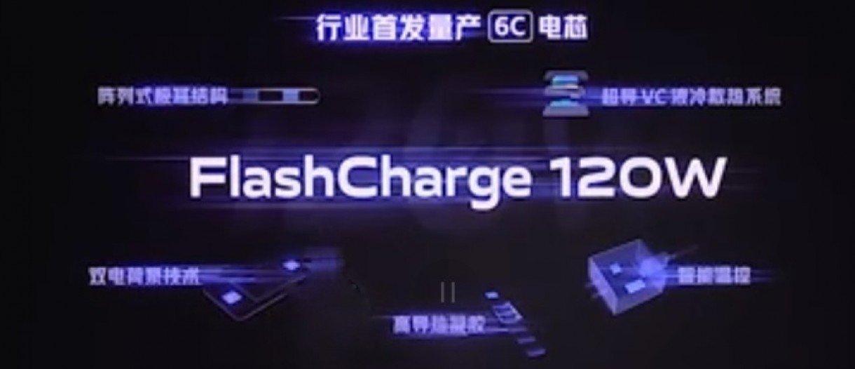 İQOO, Super FlashCharge 120W'yi Resmi Olarak Açığa Çıkarıyor!